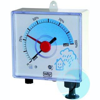 Füllstandsanzeige (pneumatisch) mit Pumpe für manuelle Betätigung